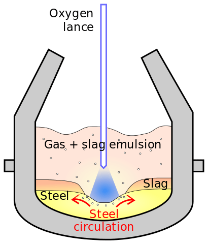 Oxygen Lance