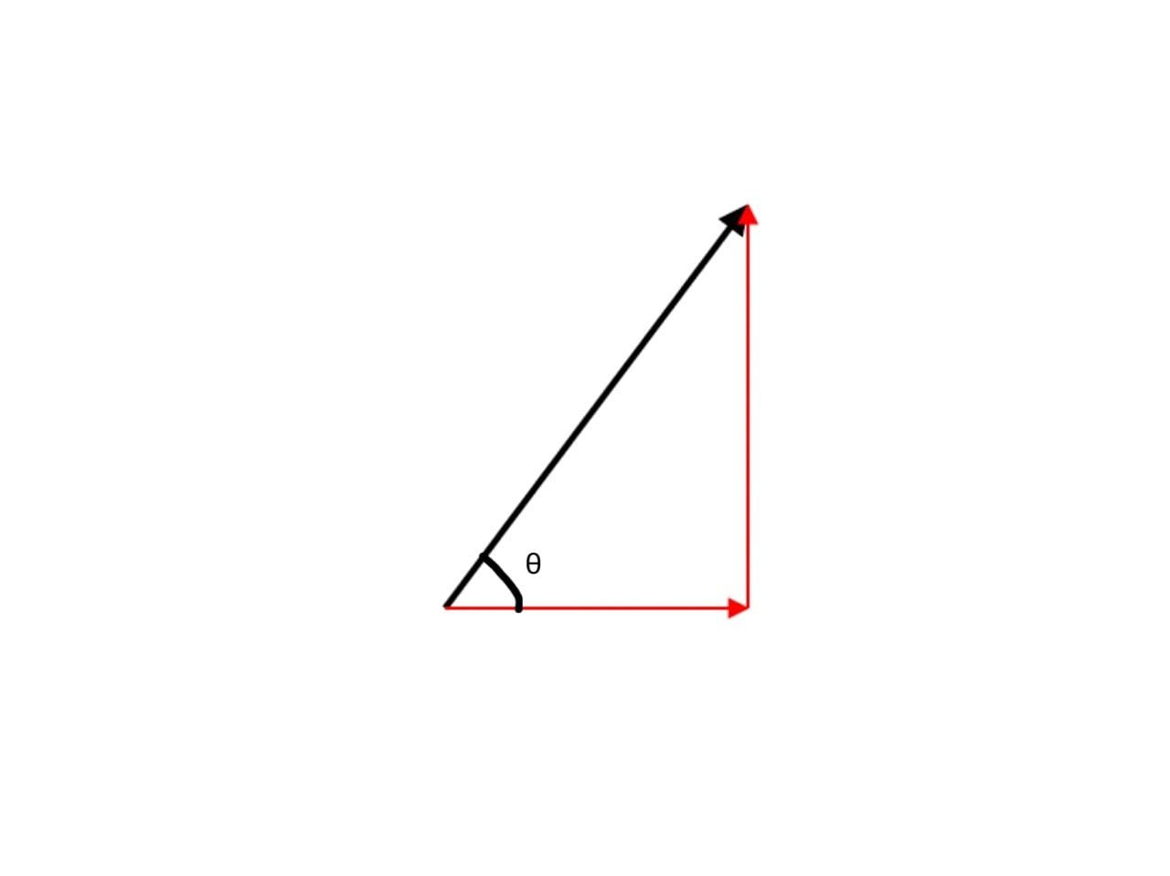 vector triangle