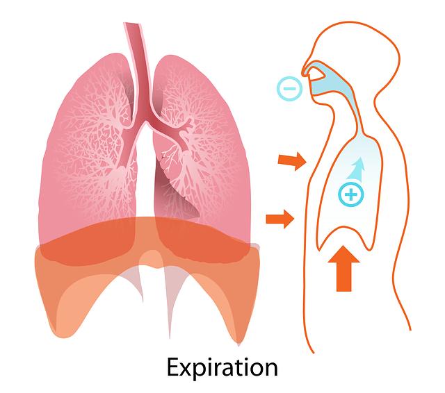 Exhaling
