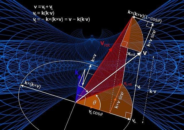 mathematics 1230073 640 Physics laws and formulae (O level)