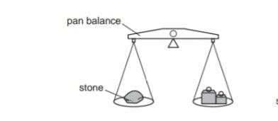 Beam balance