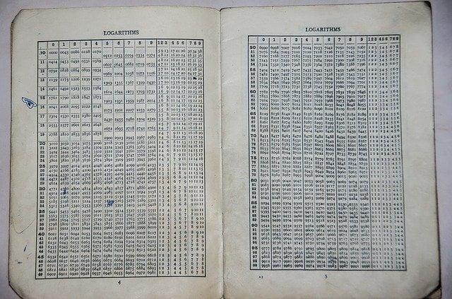 school 683556 640 Introduction to Logarithms (Engineering Mathematics)