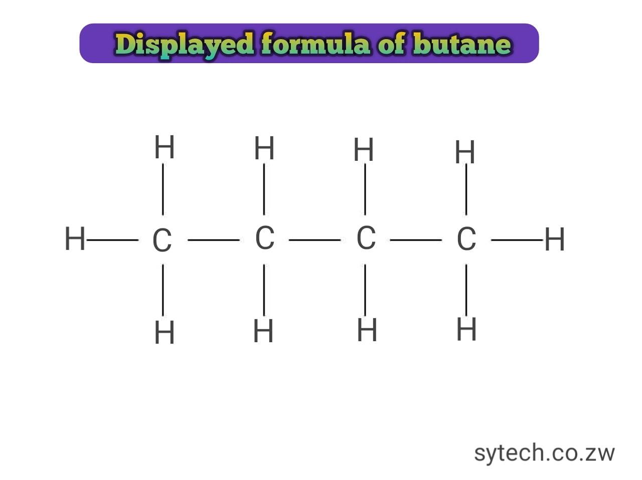 The homologous series of alkanes